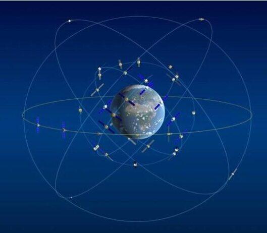 Beidou-3 constellation